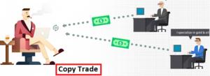 copy-trading-te-explico-como-hacerlo-1