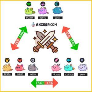 axie-infinity-tips-para-armar-tu-equipo-2021-1